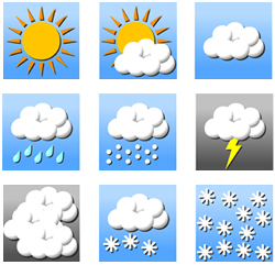 10 Palabras: Weather | Learn Spanish Blog